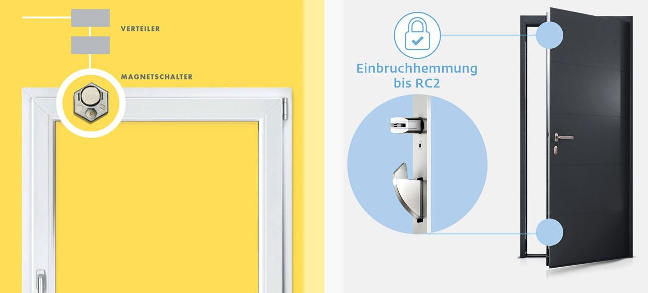 Nachhaltig geschützt: Türen und Fenster sichern